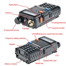 BaoFeng UV-5R 136-174 400-480MHz Dual-Band DTMF CTCSS DCS FM ham 2way radio
